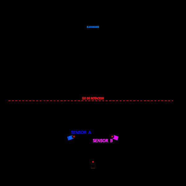Funcionamiento de un Caudalimetro másico